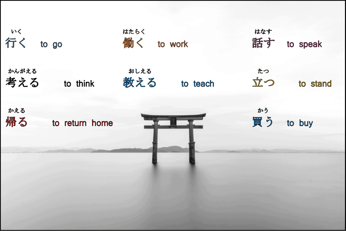 How to make sentences in Japanese: verbs