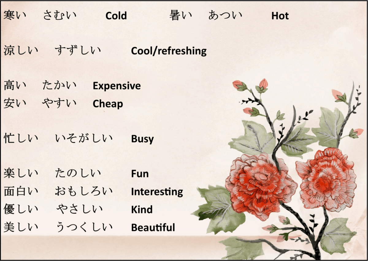 How do you make sentences in Japanese? i-adjectives