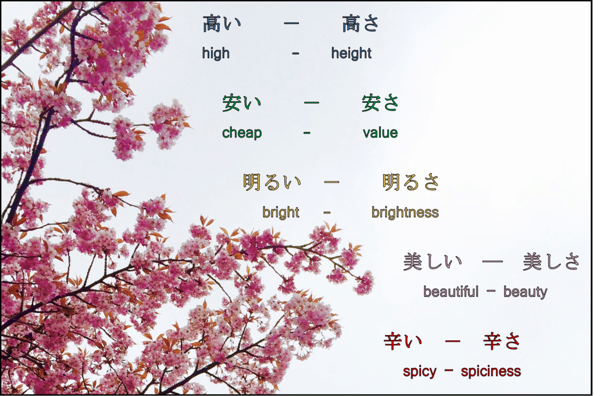 i-adjectives in Japanese